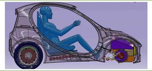 hydro-city-car