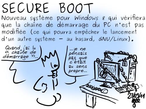 Windows 8 UEFI Red Hat BIOS