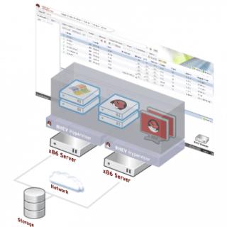 Red Hat Enterprise Virtualisation