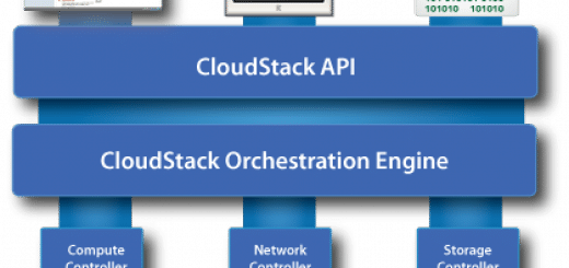 cloudstack-oss-product_archtiecture