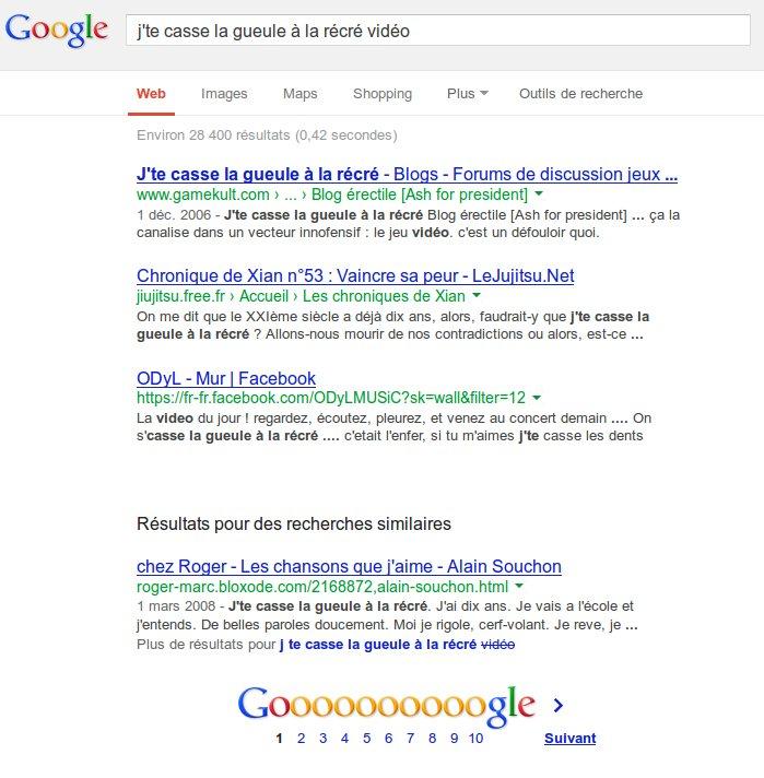 Résultat Recherche Google
