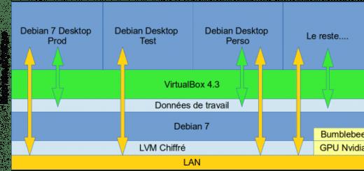 SchémaDesktop